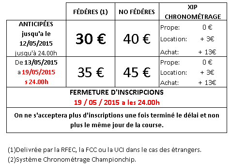 Taula-Preus-Inscripcio-Frances