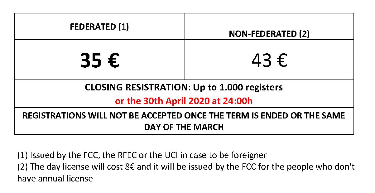 taula preus anglès 20200101