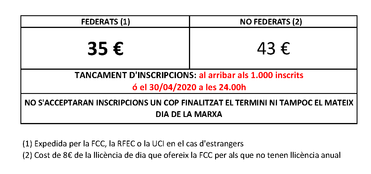 taula preus cat 20200101