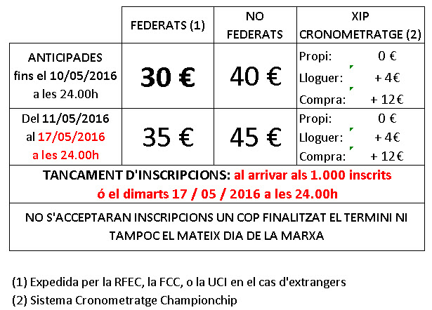 Preus-Inscripcio-MM2016-CAT